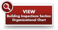 Building Inspections Org Chart
