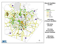 City Bikes San Antonio San Antonio Bike Plan PDF