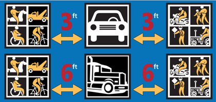 Safe passing graphic