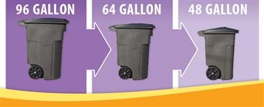 Solid Waste Management