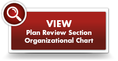 Plan Review Section Org Chart