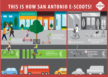 This is how San Antonio E-Scoots!