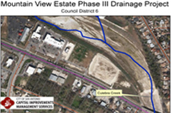 Mountain View Estate, Phase III Drainage Project