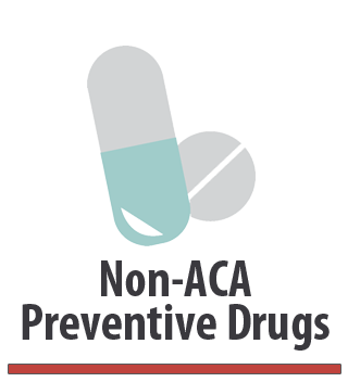 Non-ACA Preventive Drugs
