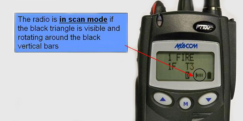 Scan Mode